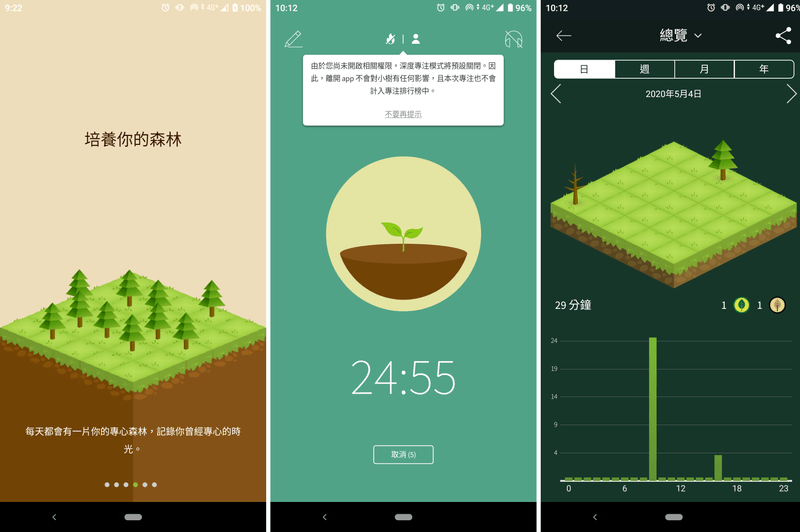 how to use forest app